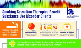 thumbnail of Smoking Cessation Therapies Benefit Substance Use Disorder SAMSHA