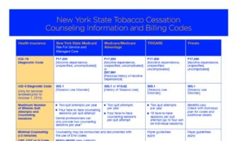 thumbnail of nys-tobacco-counseling-billing-codes